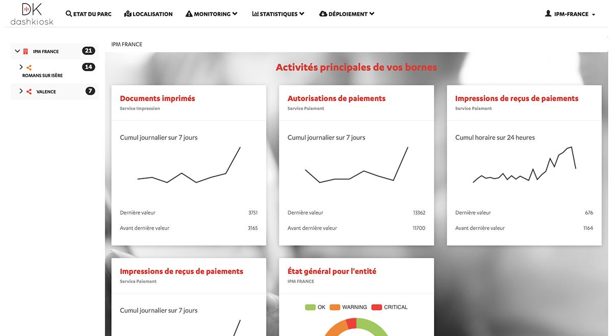 Data parcours client Dashkiosk_Activite des bornes interactives
