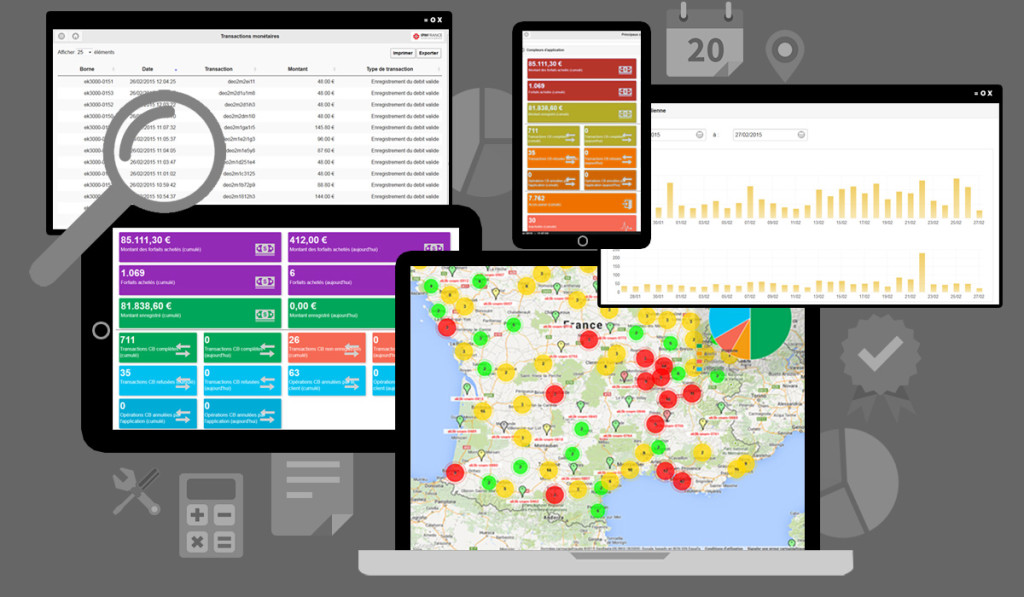 borne interactives tactiles reporting data données comportementales